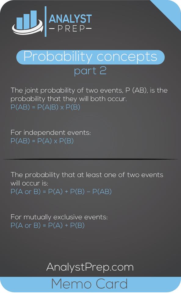 probability-concepts-2-cfa-level-1