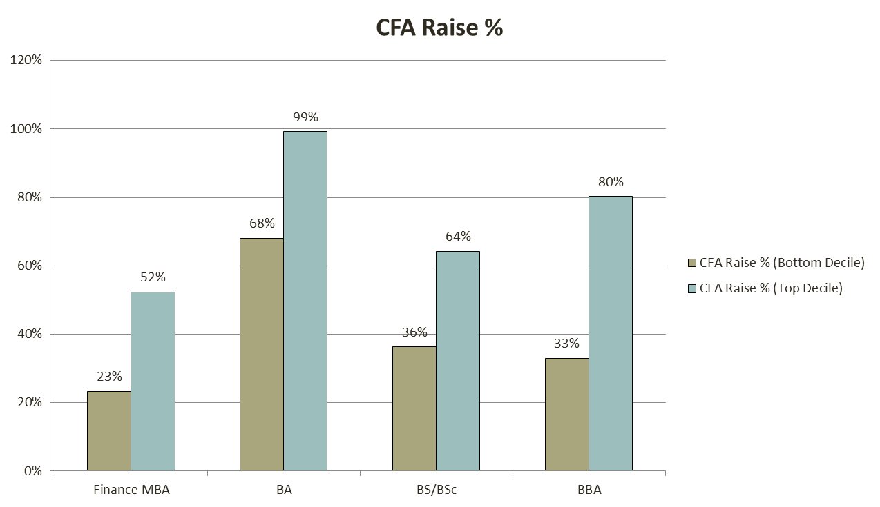 cfa_salary_11_analystprep