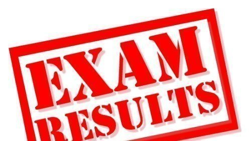 cfa-exam-results