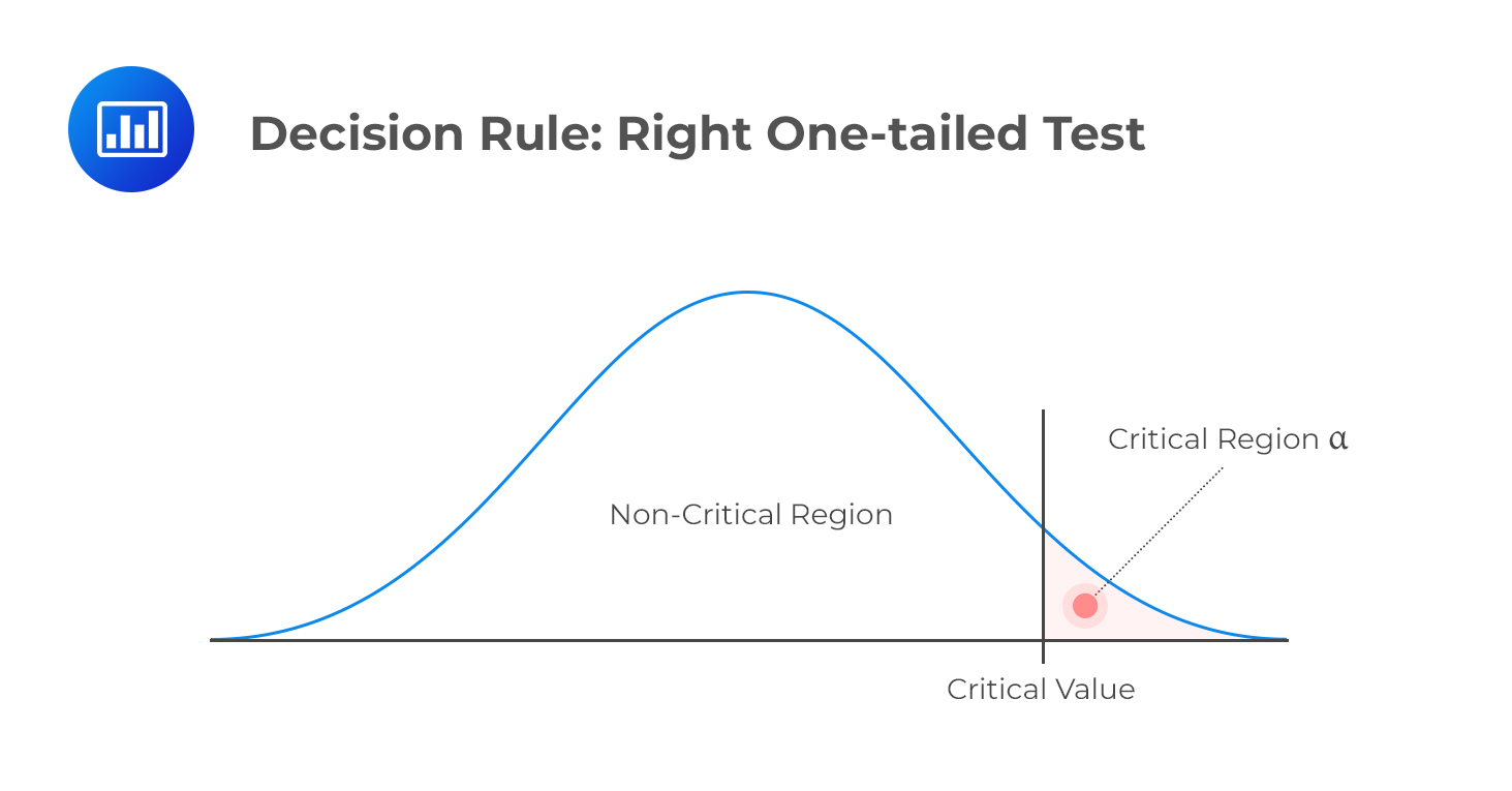 decision-rule-right-one-tailed-test