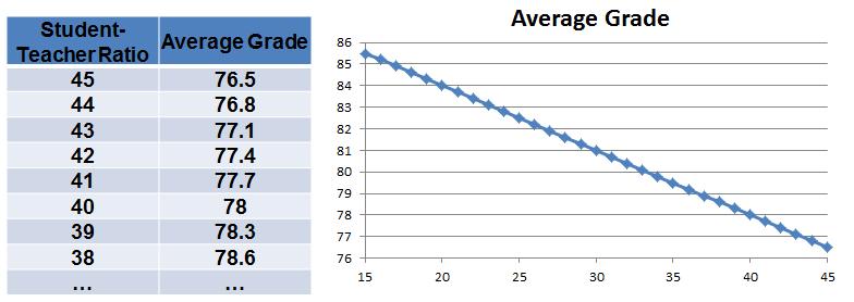 student-teacher-regression