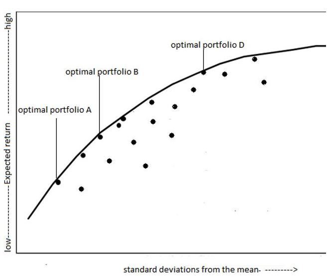 frm-optimal-portfolios