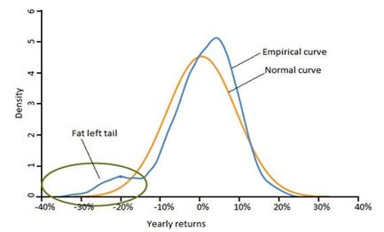 frm-observed-market-returns