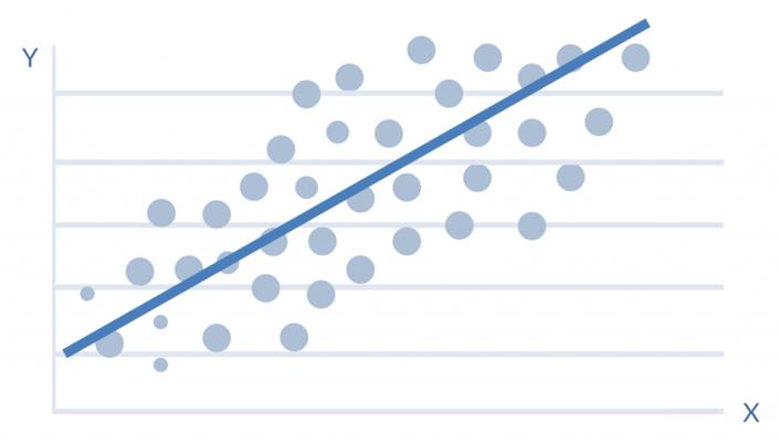 frm-part-2-regression-hedge1