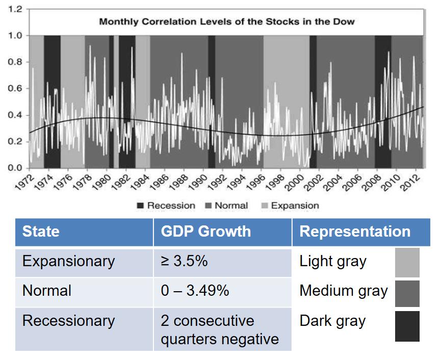 frm-part-2-recessions