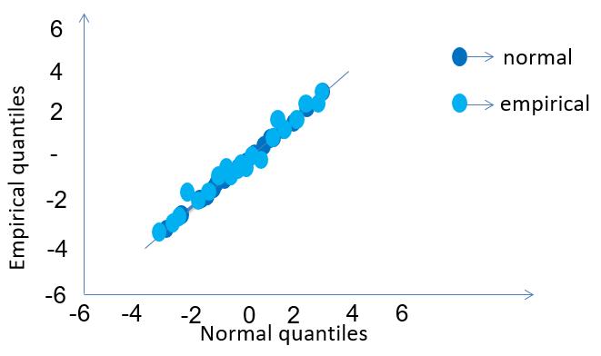 frm-part-2-QQ-plot-11