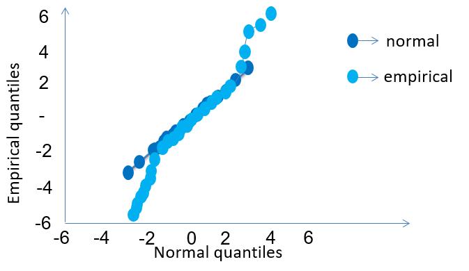 frm-part-2-QQ-plot-2