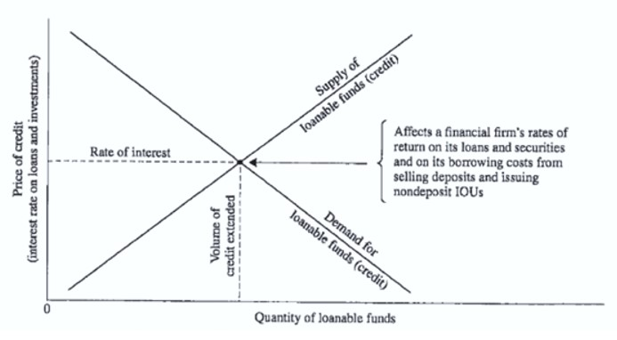 Reinvestment risk weighted average maturity r investments address
